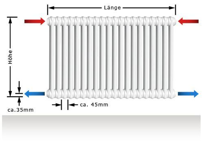 Arbonia Cambiotherm Austauschheizkörper Röhren Gliederradiator Heizkörper