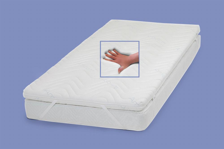 viskoelastische viscoelastische matratzenauflage 140 x. Black Bedroom Furniture Sets. Home Design Ideas