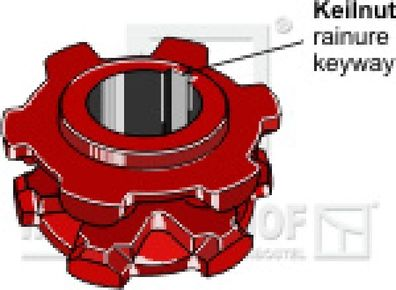 Schwerlastzinken Länge 980 Gewinde M28x1.5 Profil Vierkant 40//40 mm