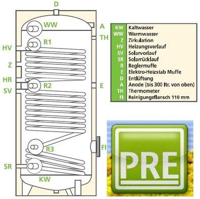 Solar-Schnellverbinder SVB für ETASun Pro® VRK Vakuumröhrenkollektor Solar Solar