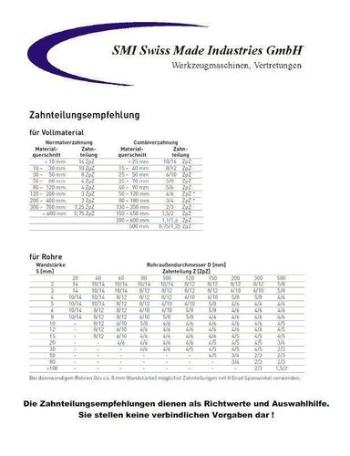 2er SET Sägeband Bi-Metall M 42 Abmessung 2750x27x0,9 mm 4//6 ZpZ Bandsägeblatt