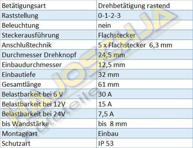 6 bis 24 Volt EIN//AUS-Schalter Kfz-Drehschalter Symbol 0//1